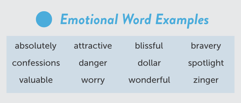 emotional words to use in headlines headline analyzer